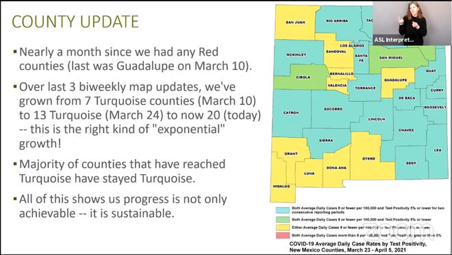 """COVID-19 gating criteria for Eddy County improved, allowing the county to enter the """"turquoise"""" level on April 7, according to the New Mexico Department of Health."""